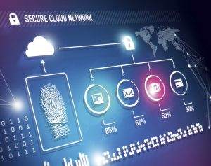 Online cloud network security concept with fingerprint and content
